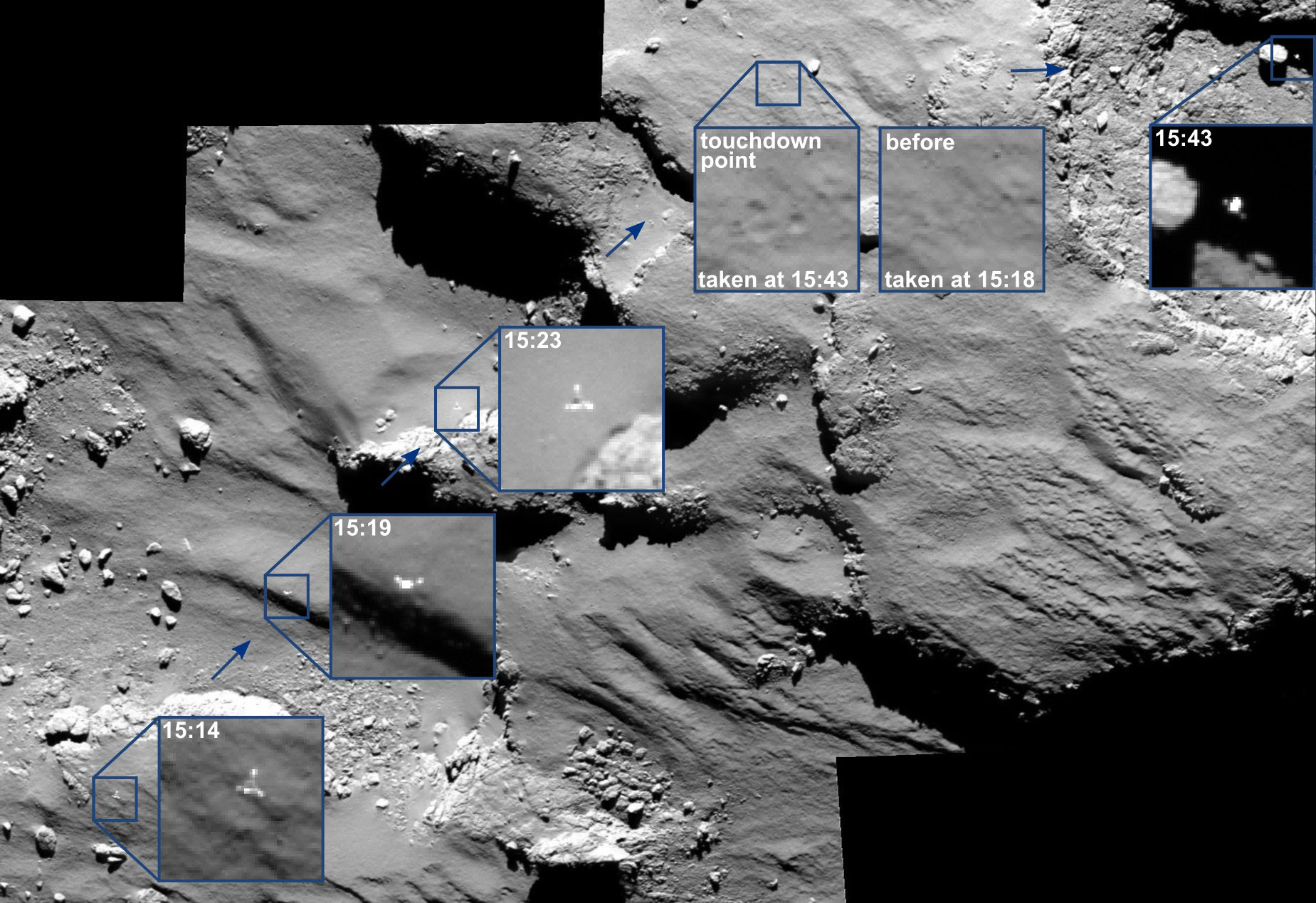 The Rosetta spacecraft recorded the farewell of the Philae lander as it descended to Comet 67P/Churyumov-Gerasimenko and bounced across its surface before coming to a final stop. Credits: ESA/Rosetta/Philae/CIVA; ESA/Rosetta/MPS for OSIRIS Team MPS/UPD/LAM/IAA/SSO/INTA/UPM/DASP/IDA,;and ESA/Rosetta/Philae/ROLIS/DLR