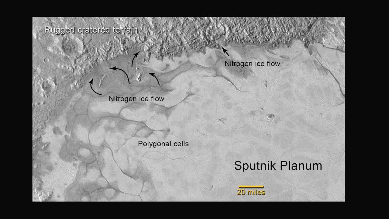 In the northern region of Pluto's Sputnik Planum, swirl-shaped patterns of light and dark suggest that a surface layer of exotic ices has flowed around obstacles and into depressions, much like glaciers on Earth. Credit: NASA/JHUAPL/SwRI
