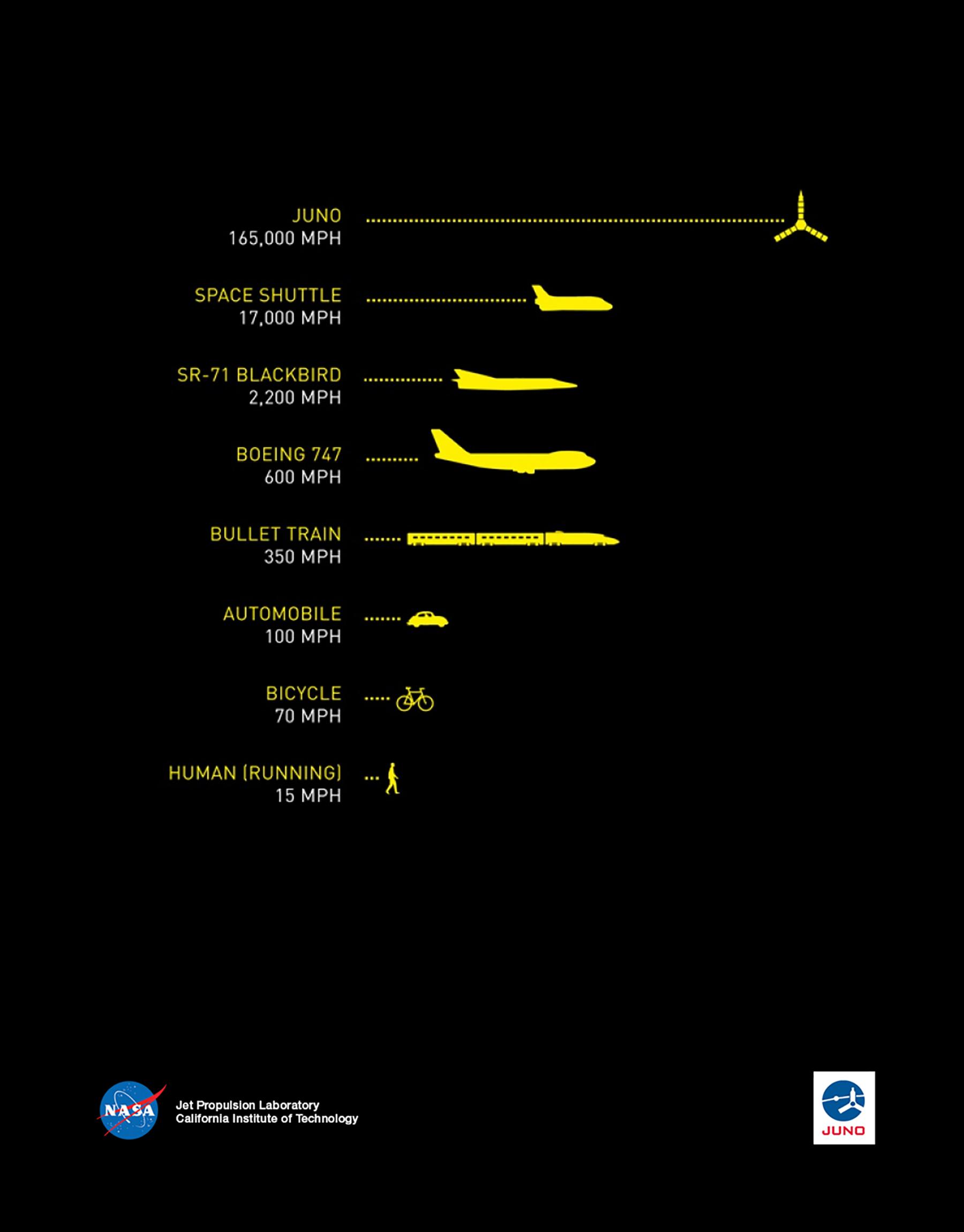 Juno Speed 11106 sized
