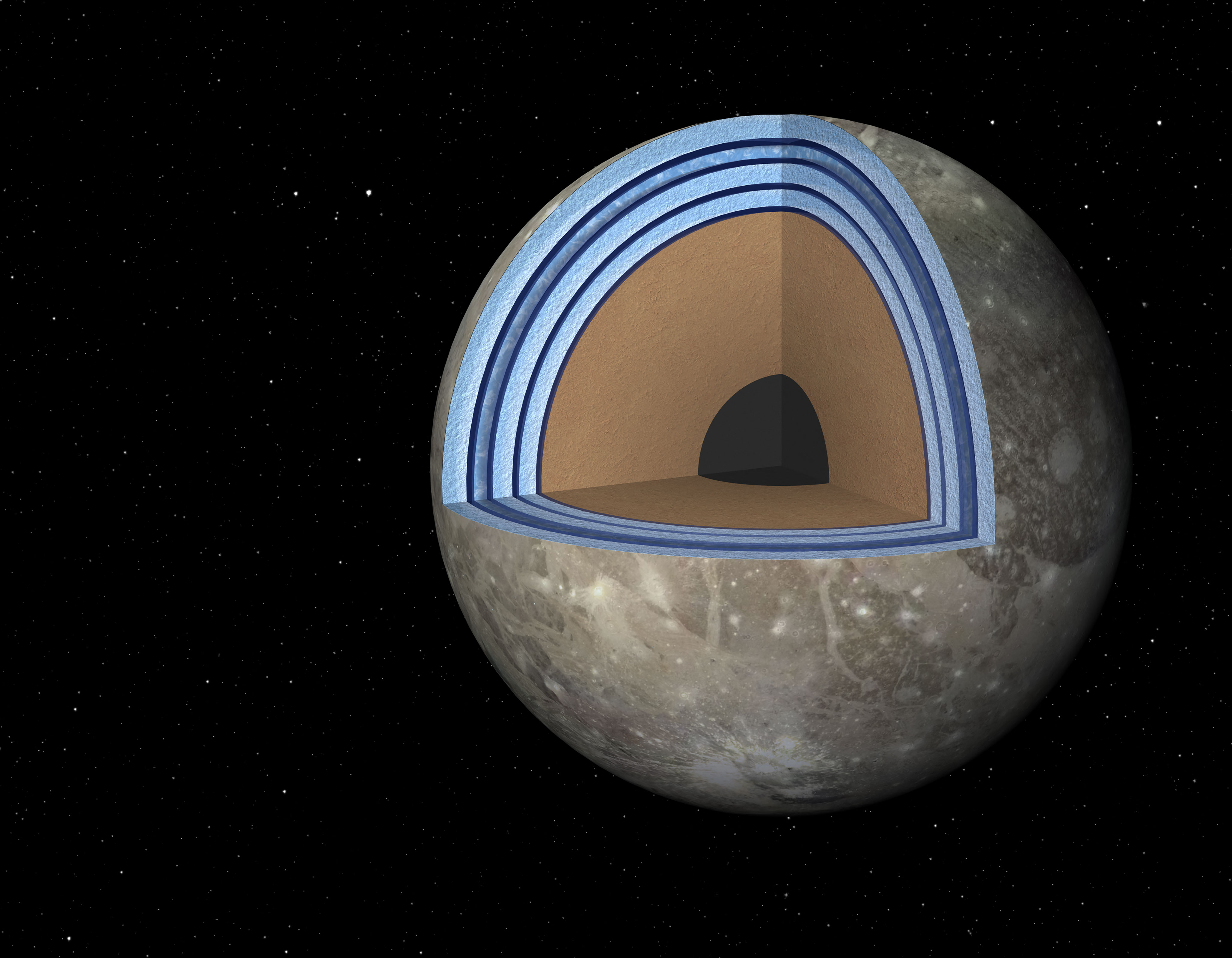 "This artist's concept of Jupiter's moon Ganymede, the largest moon in the solar system, illustrates the ""club sandwich"" model of its interior oceans.  Credit: NASA/JPL-Caltech"