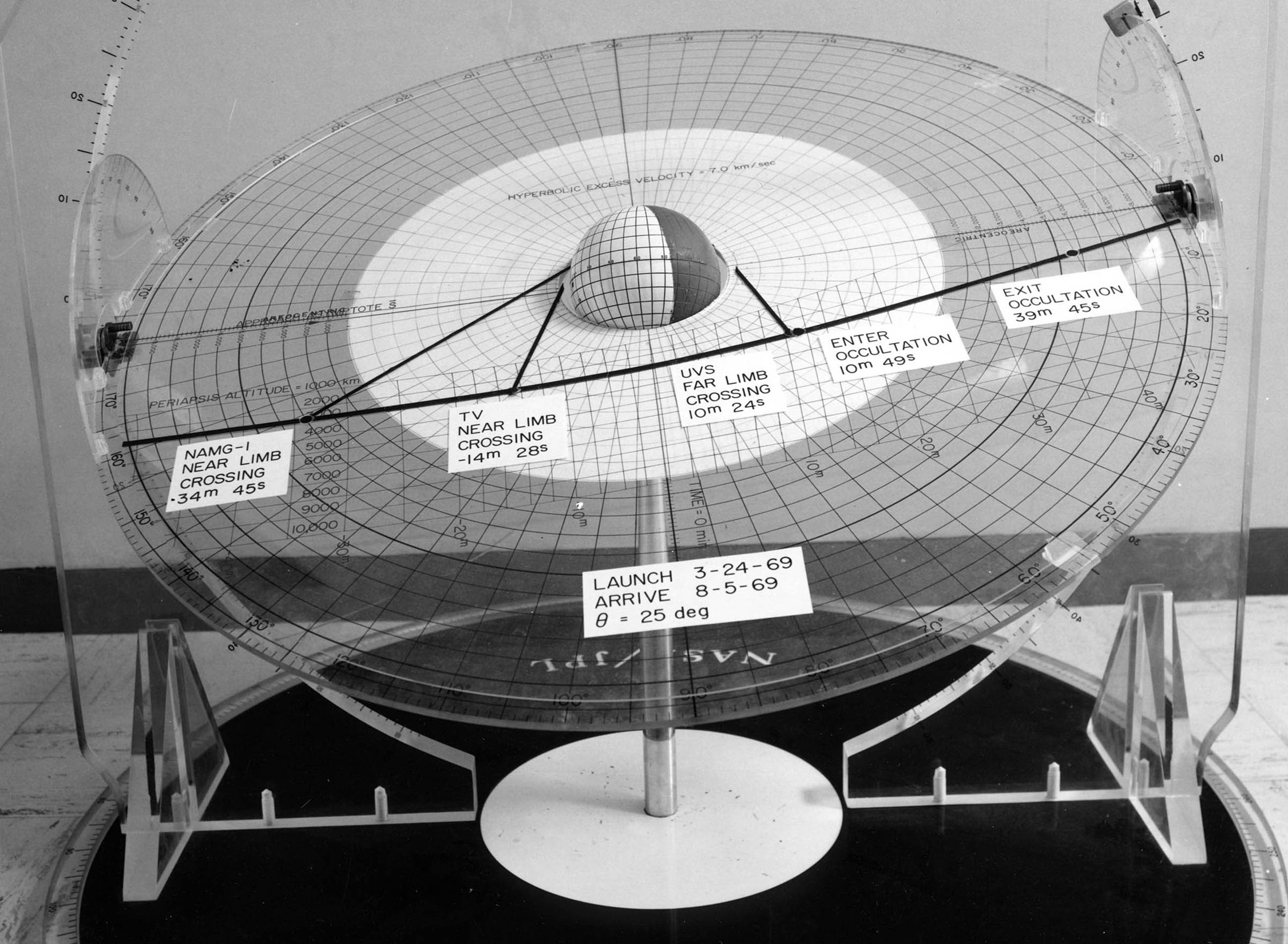 Mariner Mars '69 flyby model used in displaying the Mariner 6 and 7 encounters with the red planet. Credit: Charles Kohlhase