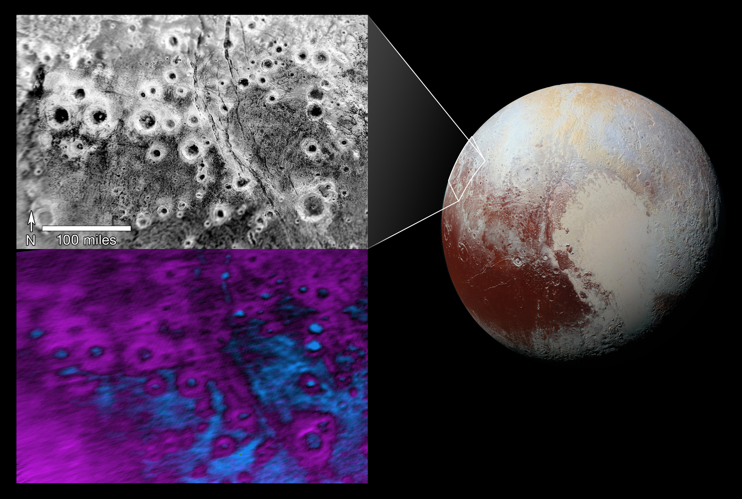 Figure 12: Halo Craters and methane distribution on Pluto. In the upper image, shown in visible light, the craters' bright rims stand out sharply from their dark floors and the surrounding terrain. In the lower image, created from composition data gathered by the Ralph/Linear Etalon Imaging Spectral Array (LEISA), there seems to be a correlation between the bright halos and distribution of methane ice, shown in false colour as purple. The floors and terrain between coloured blue, show evidence of water ice. The largest crater here is 50 km across. Credit: NASA/JHUAPL/SwRI